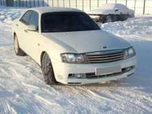 Казань Gloria 2000
