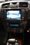 Honda MDX, 2004 год, 530 000 руб.