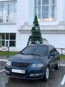 Симферополь Almera Classic