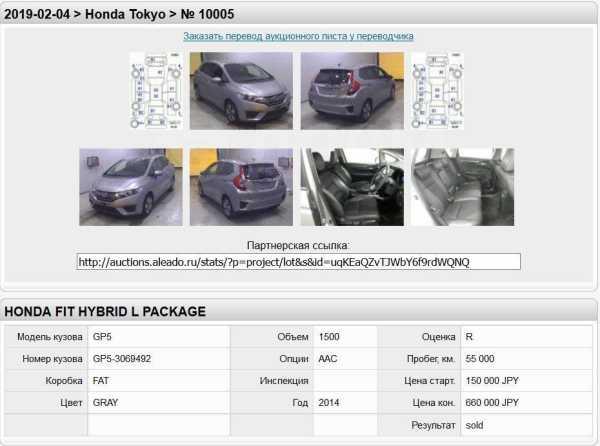 Honda Fit, 2014 год, 795 000 руб.