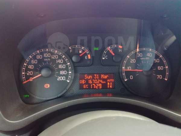 Fiat Panda, 2006 год, 215 000 руб.