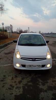 Барнаул R2 2009
