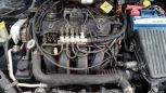 Dodge Neon, 2005 год, 180 000 руб.