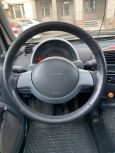 Smart Fortwo, 2006 год, 299 000 руб.