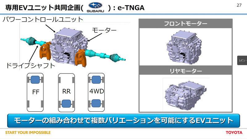 Toyota рассказала, как будет развивать производство электромобилей