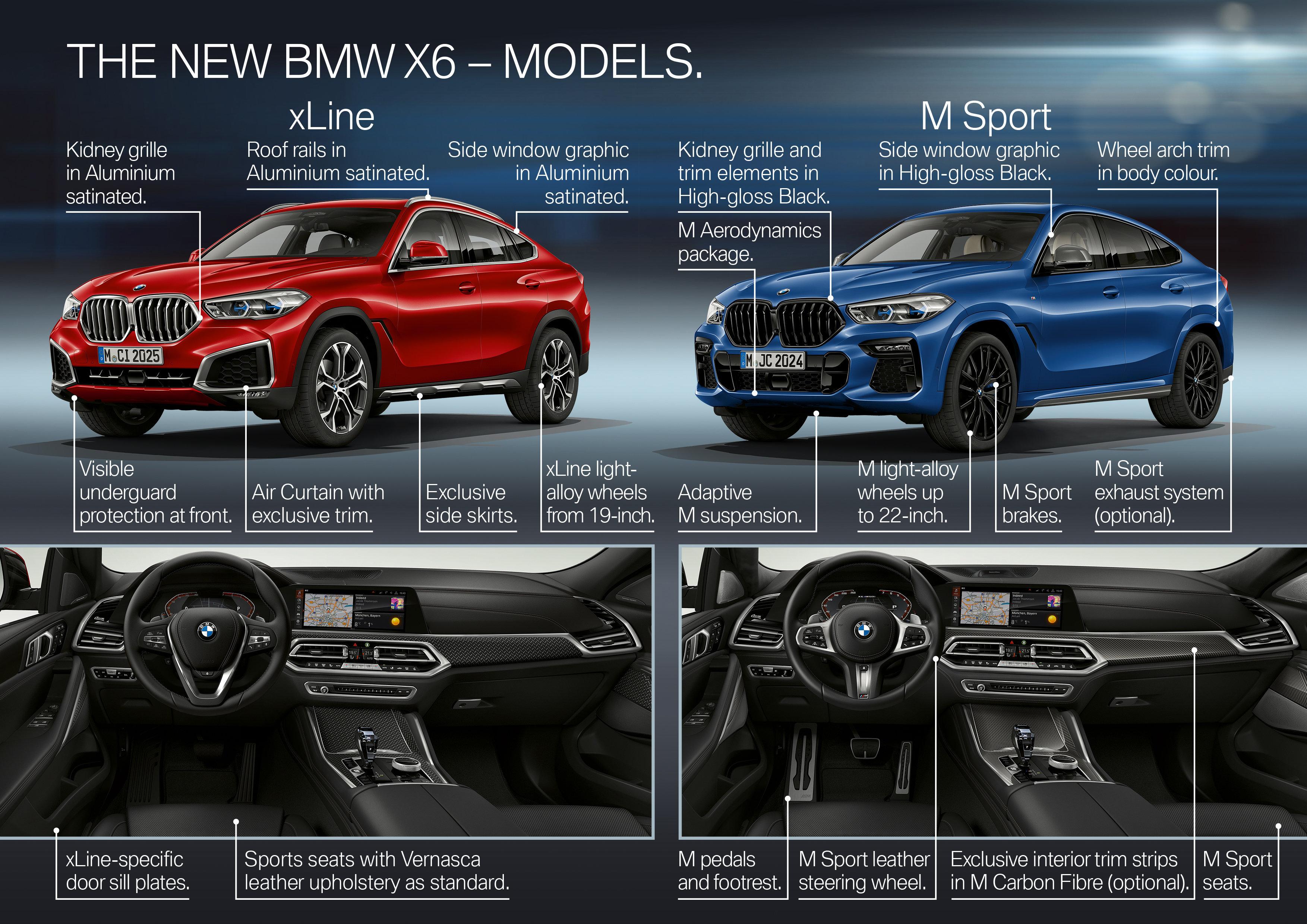 Новый BMW X6 получил решетку радиатора с подсветкой