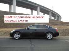 Владивосток Skyline 2014