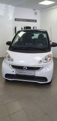 Smart Fortwo, 2015 год, 990 000 руб.