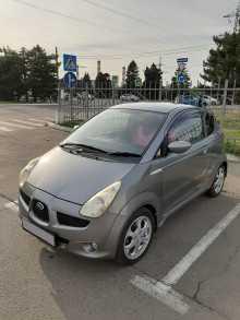 Краснодар R1 2005
