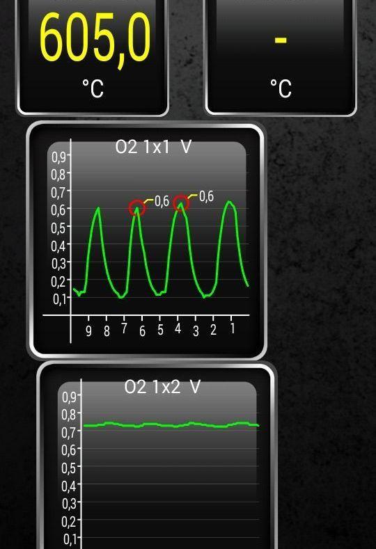 """Катализатор? А что это такое?? График напряжения второго кислородного датчика. Никогда не поддавался панике по поводу """"резать или нет""""!"""