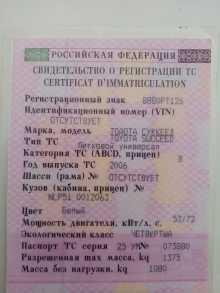 Пятигорский Succeed 2006