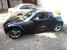 Краснодар Roadster 2006