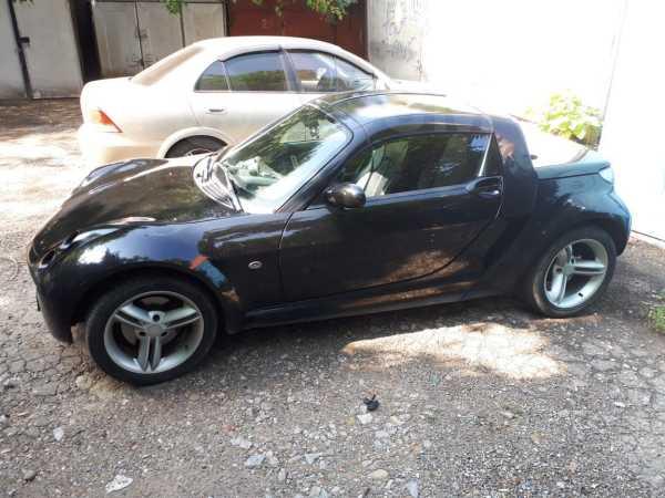 Smart Roadster, 2006 год, 500 000 руб.