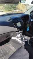 Mitsubishi RVR, 2012 год, 910 000 руб.