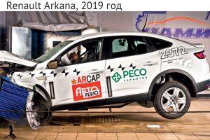 «Авторевю» опубликовало краш-тест Renault Arkana