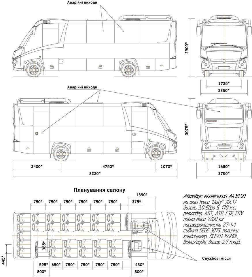 Украинцы разработали новый автобус на шасси Iveco