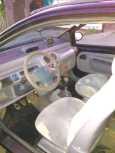 Renault Twingo, 1996 год, 110 000 руб.