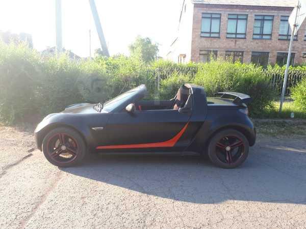 Smart Roadster, 2003 год, 580 000 руб.