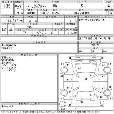 Toyota Prius a 2015 отзыв автора | Дата публикации 05.12.2019.