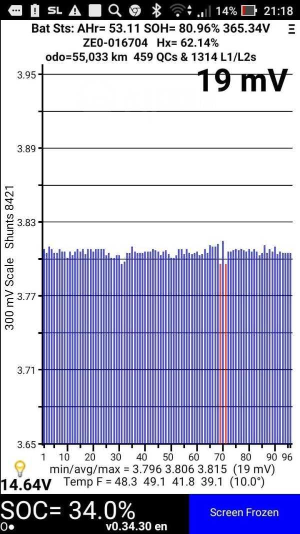 Nissan Leaf, 2012 год, 475 000 руб.