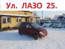Свободный Minica 1995