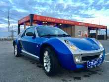 Калуга Roadster 2003