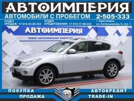 Красноярск EX25 2012