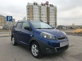 Волгоград indiS S18D 2012