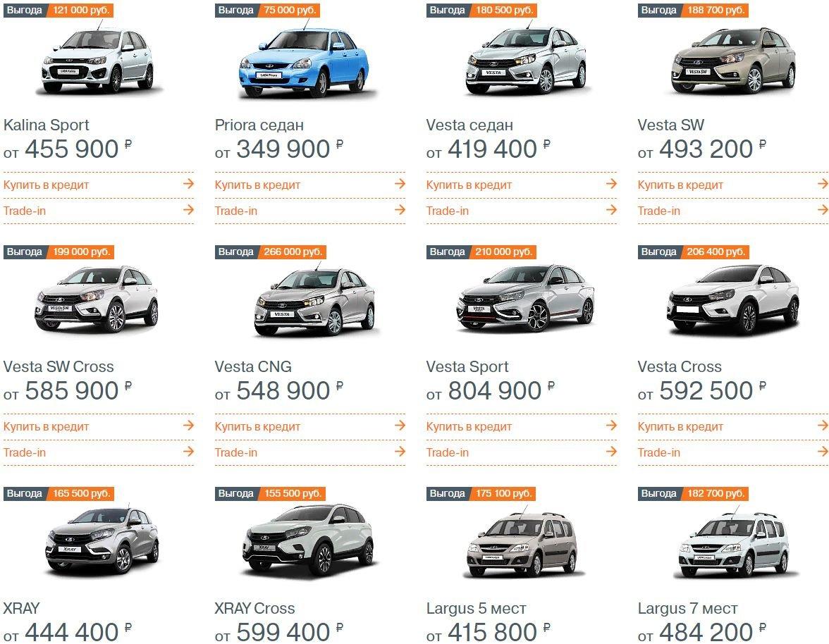 Цены в автосалонах москвы форум рейтинг самых плохих автосалонов москва