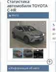 Toyota C-HR, 2018 год, 1 485 000 руб.