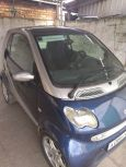 Smart Fortwo, 2003 год, 220 000 руб.