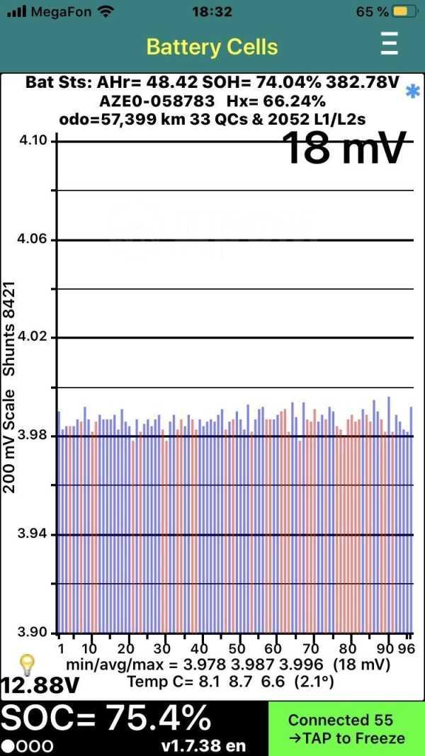 Nissan Leaf, 2013 год, 598 000 руб.