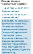 Лада Гранта, 2012 год, 199 000 руб.
