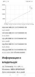Kia Sportage, 2008 год, 565 750 руб.