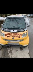 Smart Fortwo, 2005 год, 220 000 руб.