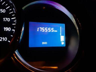 Renault Duster 2016 отзыв автора | Дата публикации 17.06.2019.