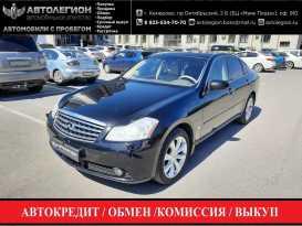 Кемерово M35 2007