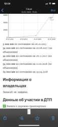 Лада Калина, 2012 год, 200 000 руб.