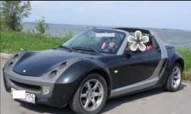 Озёрск Roadster 2003