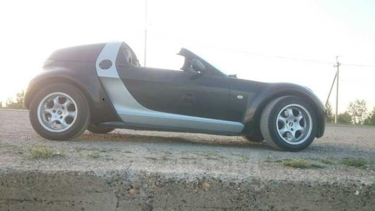 Smart Roadster, 2003 год, 650 000 руб.