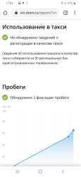 Kia Sorento, 2013 год, 1 200 000 руб.