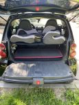 Smart Fortwo, 2008 год, 280 000 руб.