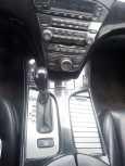 Acura MDX, 2007 год, 750 000 руб.