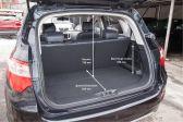 Changan CS35 201312 - Размеры багажника