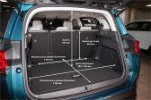 Citroen C5 Aircross 2017 - Размеры багажника