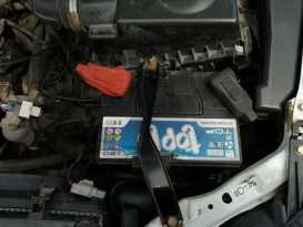Ростовка F3 2012