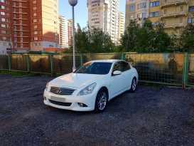 Симферополь G25 2012