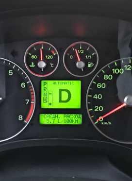 Кемерово Ford Focus 2006