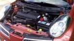 Nissan Micra, 2008 год, 420 000 руб.