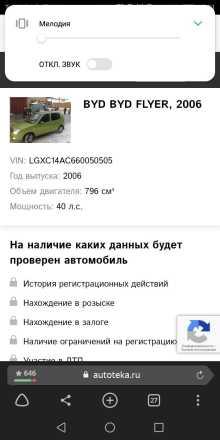 Краснодар Flyer 2006